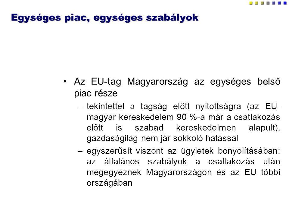 Egységes piac, egységes szabályok Az EU-tag Magyarország az egységes belső piac része –tekintettel a tagság előtt nyitottságra (az EU- magyar kereskedelem 90 %-a már a csatlakozás előtt is szabad kereskedelmen alapult), gazdaságilag nem jár sokkoló hatással –egyszerűsít viszont az ügyletek bonyolításában: az általános szabályok a csatlakozás után megegyeznek Magyarországon és az EU többi országában