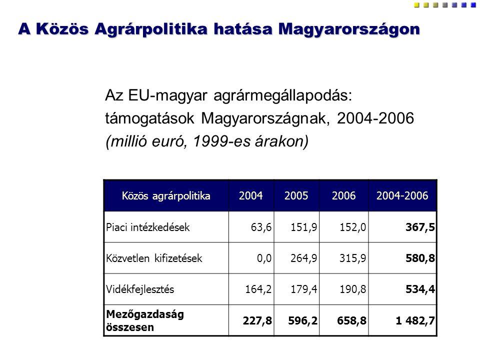 A Közös Agrárpolitika hatása Magyarországon Az EU-magyar agrármegállapodás: támogatások Magyarországnak, 2004-2006 (millió euró, 1999-es árakon) Közös agrárpolitika2004200520062004-2006 Piaci intézkedések63,6151,9152,0367,5 Közvetlen kifizetések0,0264,9315,9580,8 Vidékfejlesztés164,2179,4190,8534,4 Mezőgazdaság összesen 227,8596,2658,81 482,7