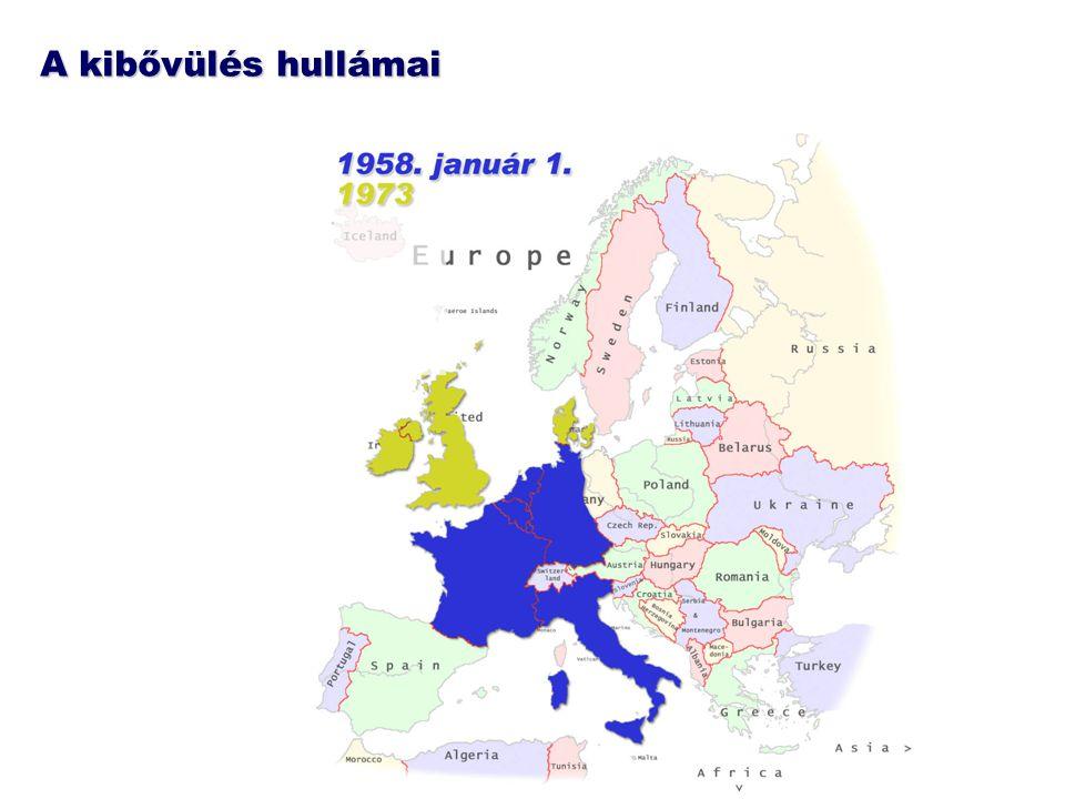 A felsőfokon túl: részvétel az EU kutatási programjaiban Az uniós kutatások már a csatlakozás előtt sem ismeretlenek a magyar szakemberek számára: Magyar részvétel az EU 5.