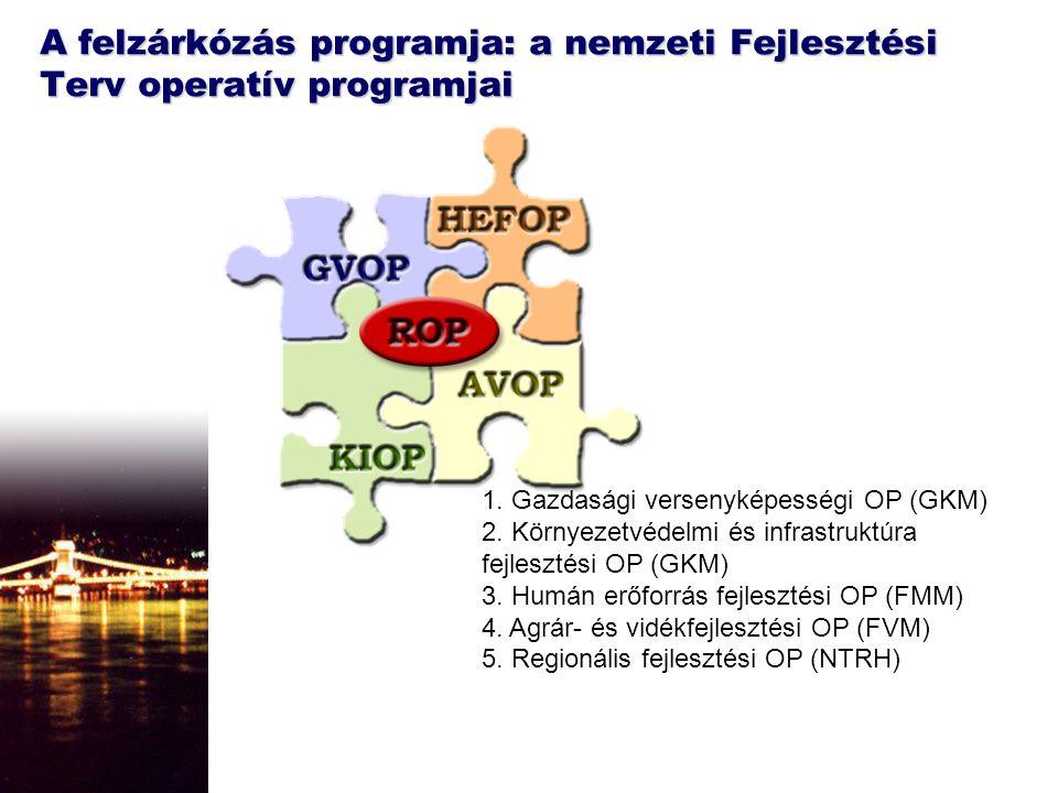A felzárkózás programja: a nemzeti Fejlesztési Terv operatív programjai 1.