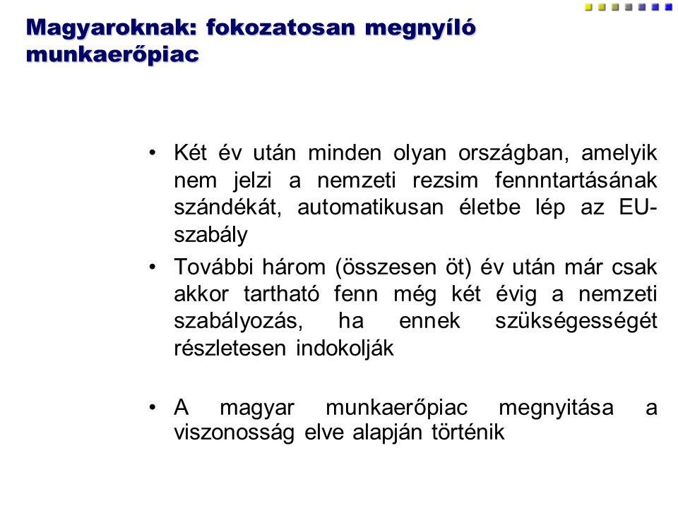 Magyaroknak: fokozatosan megnyíló munkaerőpiac Két év után minden olyan országban, amelyik nem jelzi a nemzeti rezsim fennntartásának szándékát, autom