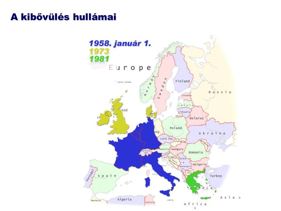 Bővülő piac, támogatások, felzárkózás Felzárkózási példa: –Magyarország egy főre jutó nemzeti jövedelme az EU-átlag 57%-a (2002) –Portugália csatlakozásakor (1986) az EU-átlag 55%-án állt, tíz évvel később (1996-ban) 73%-on volt