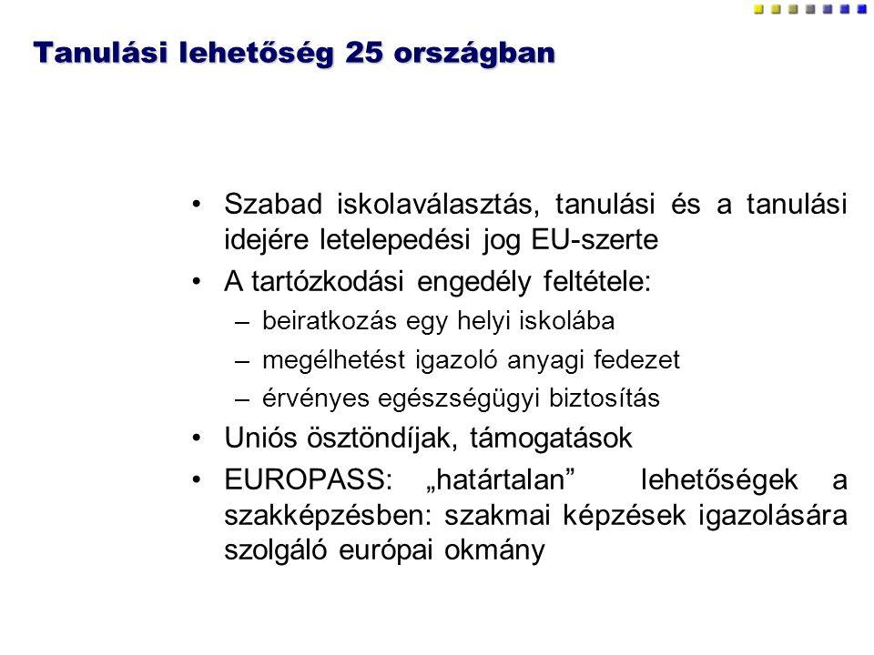 """Tanulási lehetőség 25 országban Szabad iskolaválasztás, tanulási és a tanulási idejére letelepedési jog EU-szerte A tartózkodási engedély feltétele: –beiratkozás egy helyi iskolába –megélhetést igazoló anyagi fedezet –érvényes egészségügyi biztosítás Uniós ösztöndíjak, támogatások EUROPASS: """"határtalan lehetőségek a szakképzésben: szakmai képzések igazolására szolgáló európai okmány"""