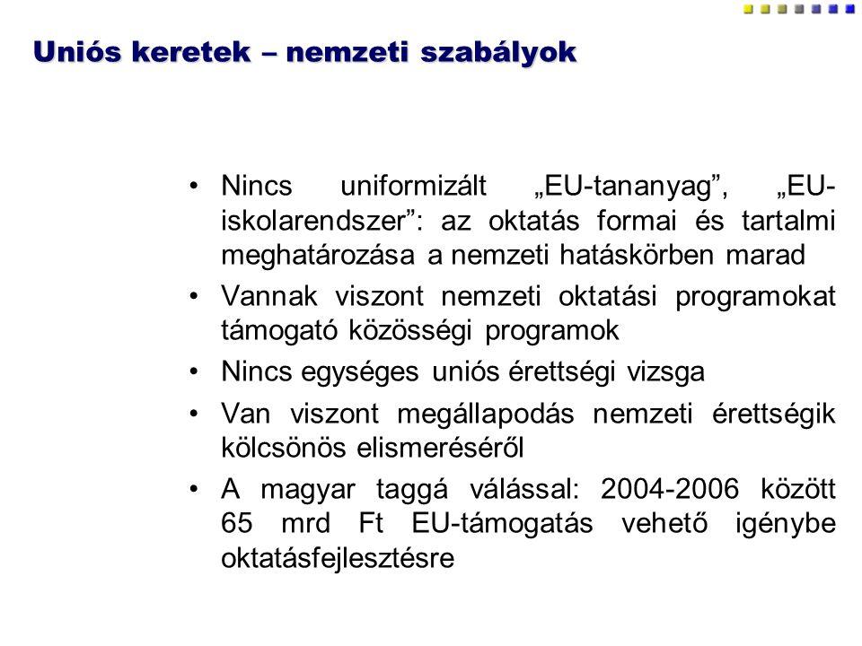 """Uniós keretek – nemzeti szabályok Nincs uniformizált """"EU-tananyag"""", """"EU- iskolarendszer"""": az oktatás formai és tartalmi meghatározása a nemzeti hatásk"""