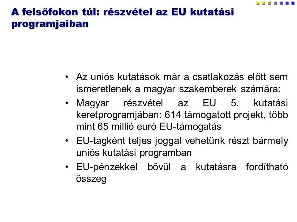 A felsőfokon túl: részvétel az EU kutatási programjaiban Az uniós kutatások már a csatlakozás előtt sem ismeretlenek a magyar szakemberek számára: Mag