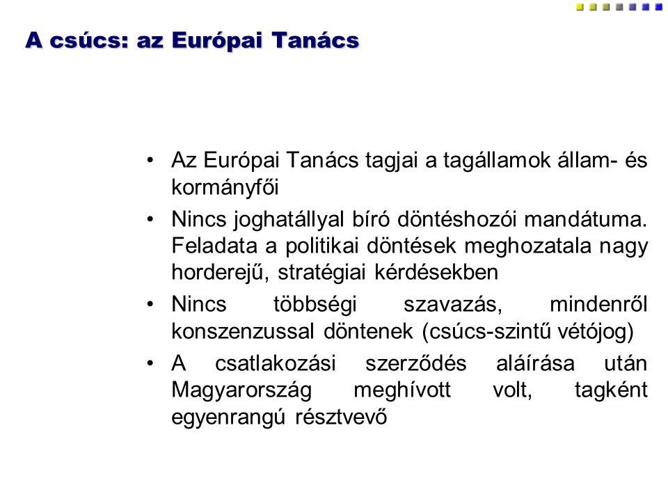 A csúcs: az Európai Tanács Az Európai Tanács tagjai a tagállamok állam- és kormányfői Nincs joghatállyal bíró döntéshozói mandátuma. Feladata a politi
