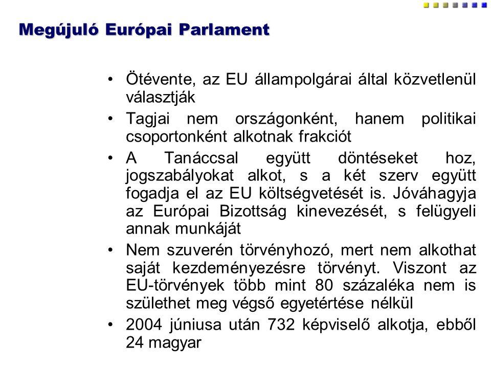 Megújuló Európai Parlament Ötévente, az EU állampolgárai által közvetlenül választják Tagjai nem országonként, hanem politikai csoportonként alkotnak frakciót A Tanáccsal együtt döntéseket hoz, jogszabályokat alkot, s a két szerv együtt fogadja el az EU költségvetését is.