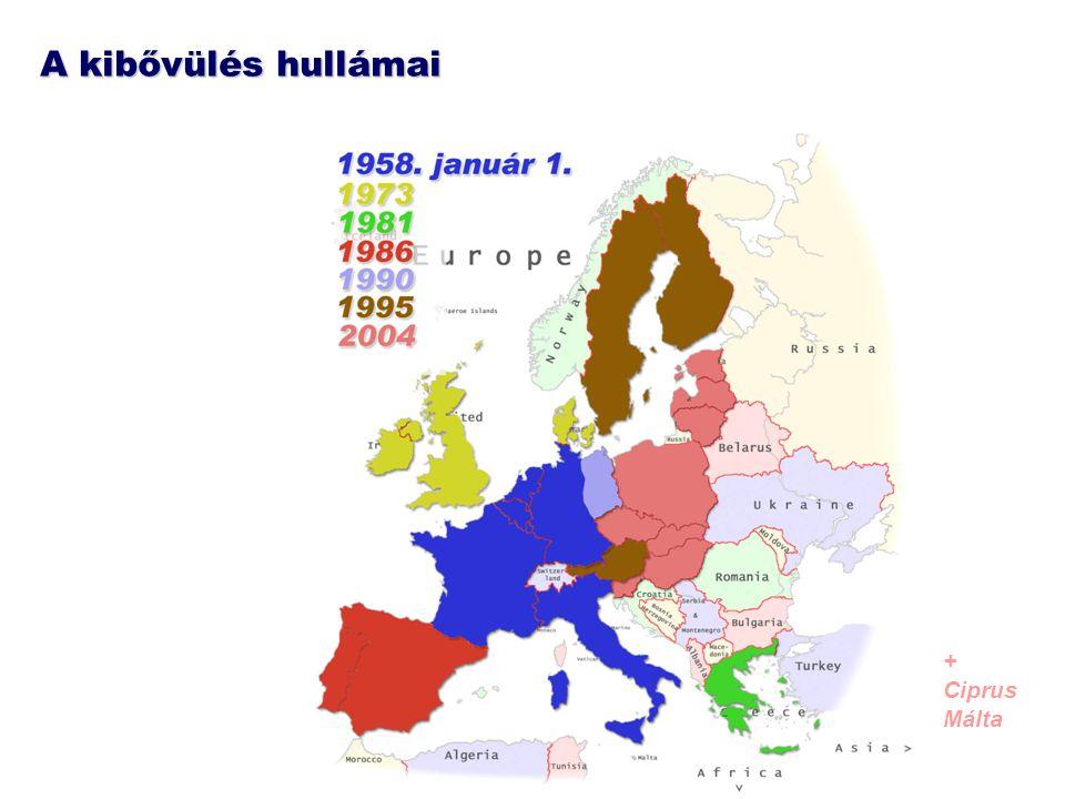 Tizenötökből Huszonötök Terület (1000 km 2 ) Népesség (millió fő, 2002) GDP/fő* (euró, 2002) EU-15323437824 010 Új 107397411 150 EU-25397345221 910 * vásrlóerő-paritáson