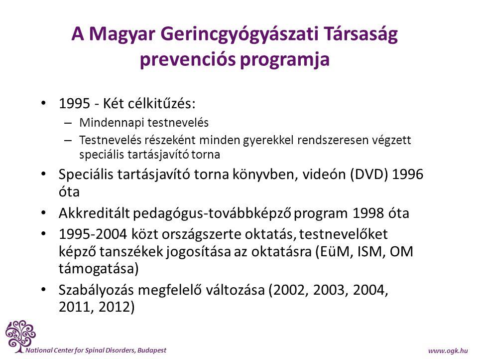 National Center for Spinal Disorders, Budapest www.ogk.hu A Magyar Gerincgyógyászati Társaság prevenciós programja 1995 - Két célkitűzés: – Mindennapi