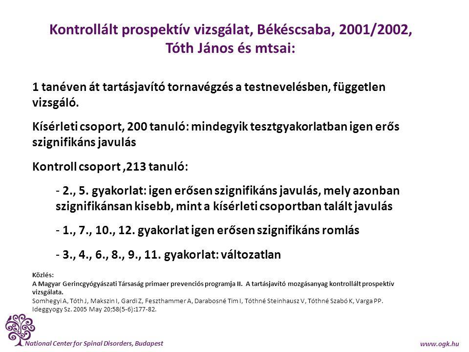 National Center for Spinal Disorders, Budapest www.ogk.hu 1 tanéven át tartásjavító tornavégzés a testnevelésben, független vizsgáló. Kísérleti csopor