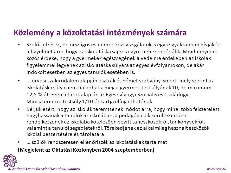 National Center for Spinal Disorders, Budapest www.ogk.hu Közlemény a közoktatási intézmények számára Szülői jelzések, de országos és nemzetközi vizsg