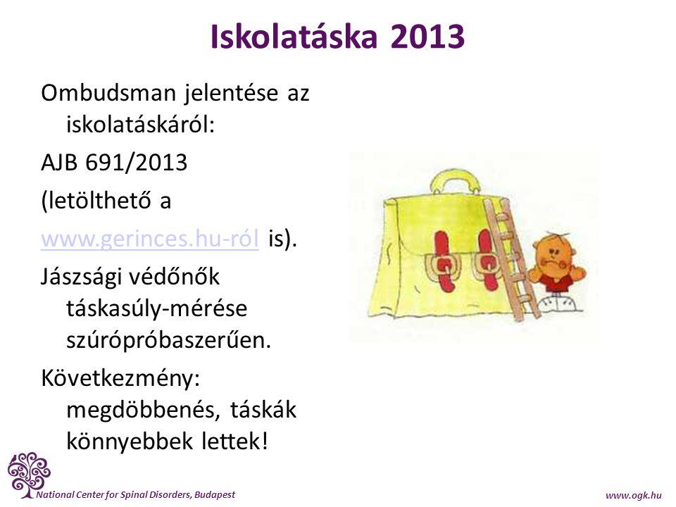 National Center for Spinal Disorders, Budapest www.ogk.hu Iskolatáska 2013 Ombudsman jelentése az iskolatáskáról: AJB 691/2013 (letölthető a www.gerin