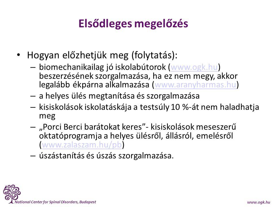 National Center for Spinal Disorders, Budapest www.ogk.hu Elsődleges megelőzés Hogyan előzhetjük meg (folytatás): – biomechanikailag jó iskolabútorok