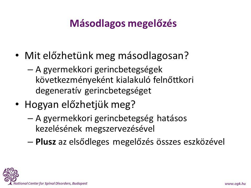 National Center for Spinal Disorders, Budapest www.ogk.hu Másodlagos megelőzés Mit előzhetünk meg másodlagosan? – A gyermekkori gerincbetegségek követ