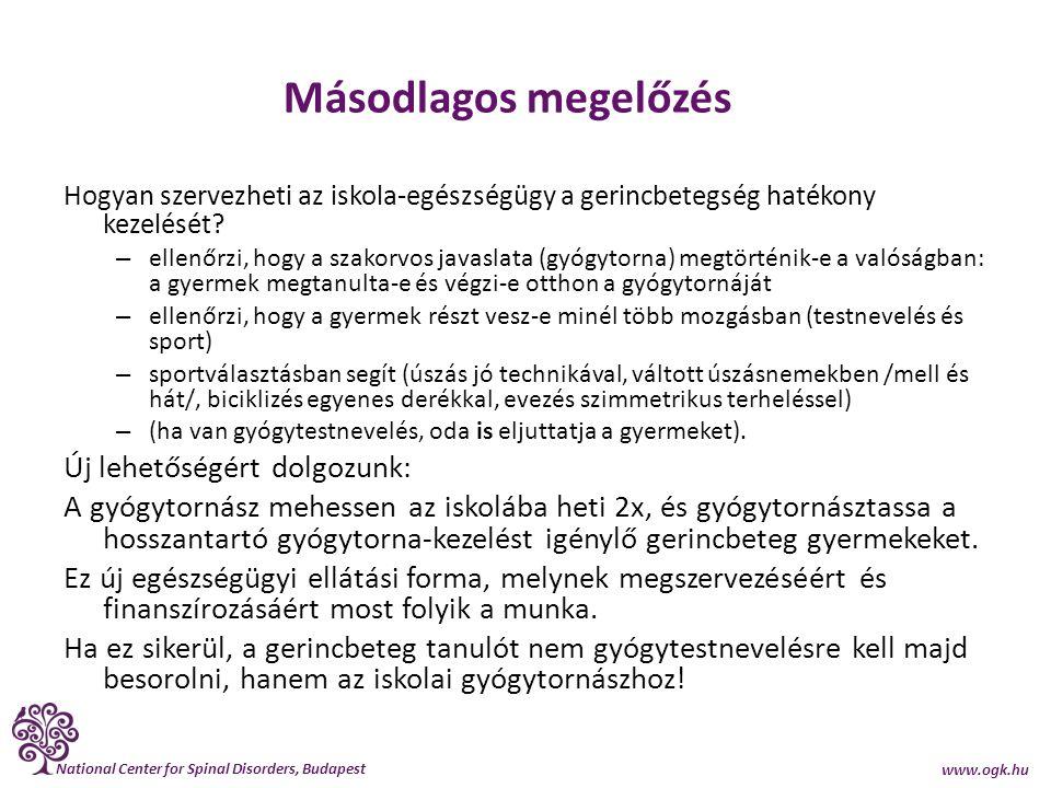 National Center for Spinal Disorders, Budapest www.ogk.hu Másodlagos megelőzés Hogyan szervezheti az iskola-egészségügy a gerincbetegség hatékony keze