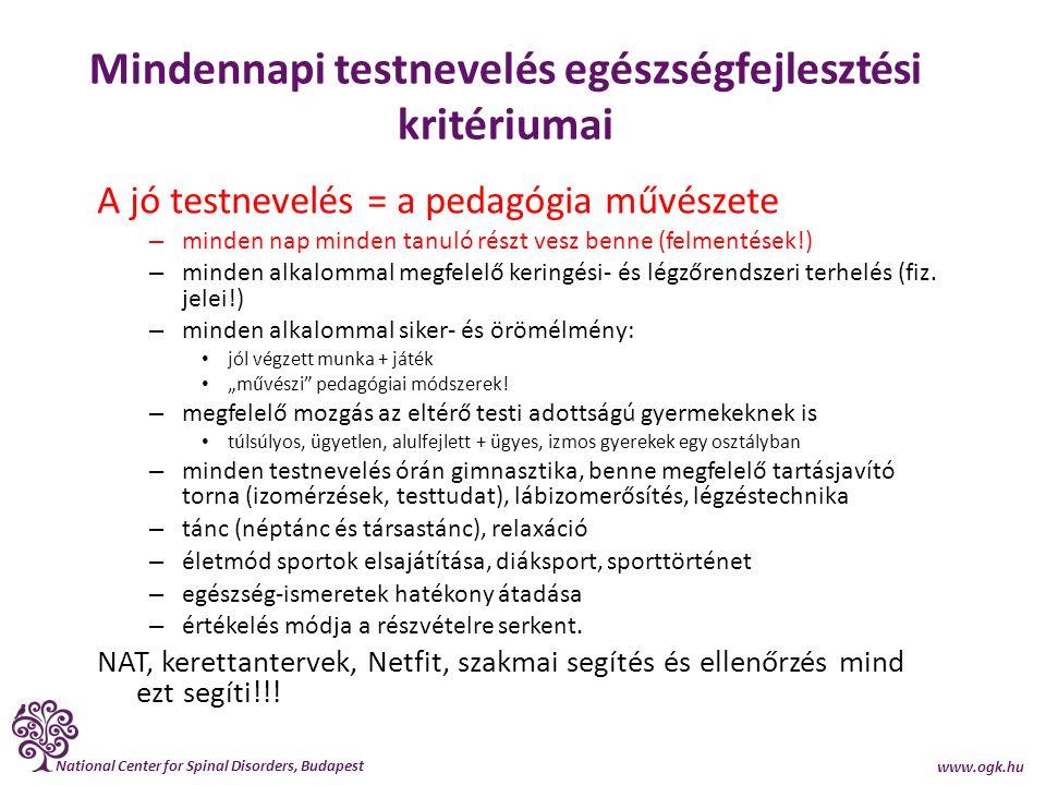 National Center for Spinal Disorders, Budapest www.ogk.hu Mindennapi testnevelés egészségfejlesztési kritériumai A jó testnevelés = a pedagógia művész