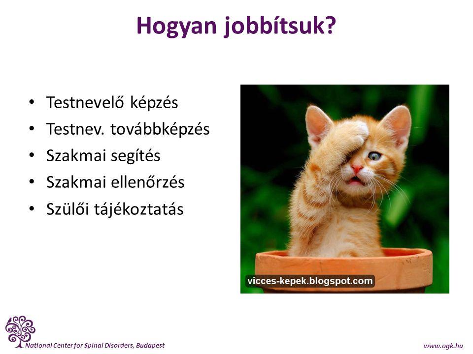 National Center for Spinal Disorders, Budapest www.ogk.hu Hogyan jobbítsuk? Testnevelő képzés Testnev. továbbképzés Szakmai segítés Szakmai ellenőrzés