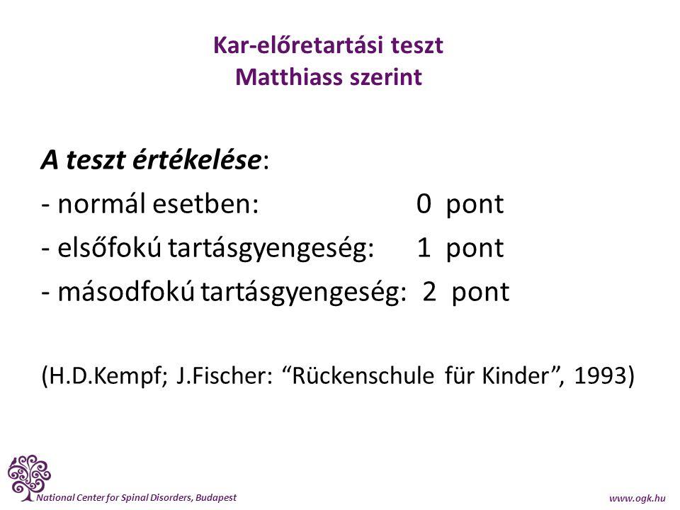 National Center for Spinal Disorders, Budapest www.ogk.hu Kar-előretartási teszt Matthiass szerint A teszt értékelése: - normál esetben: 0 pont - első