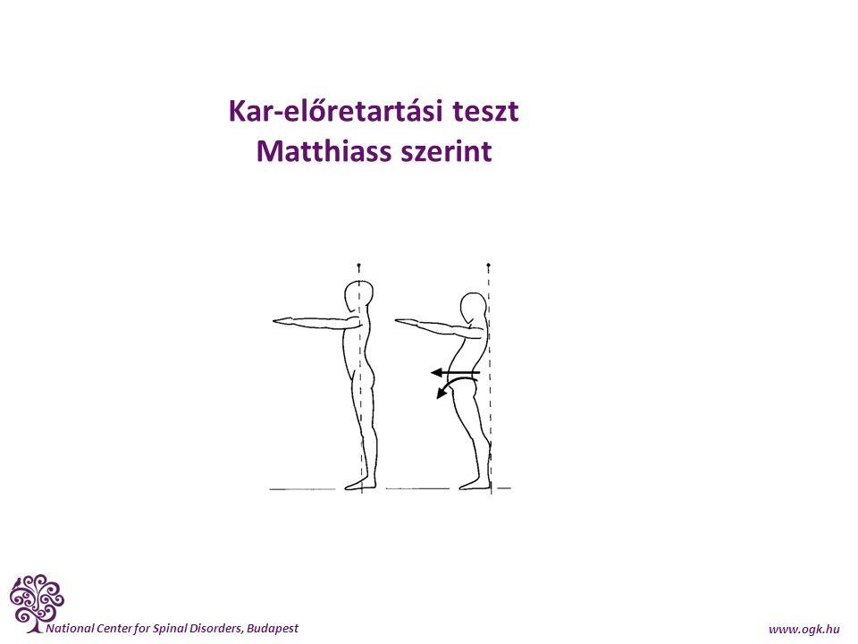 National Center for Spinal Disorders, Budapest www.ogk.hu Gerinc-vizsgálati lap: Név, dátum: I.