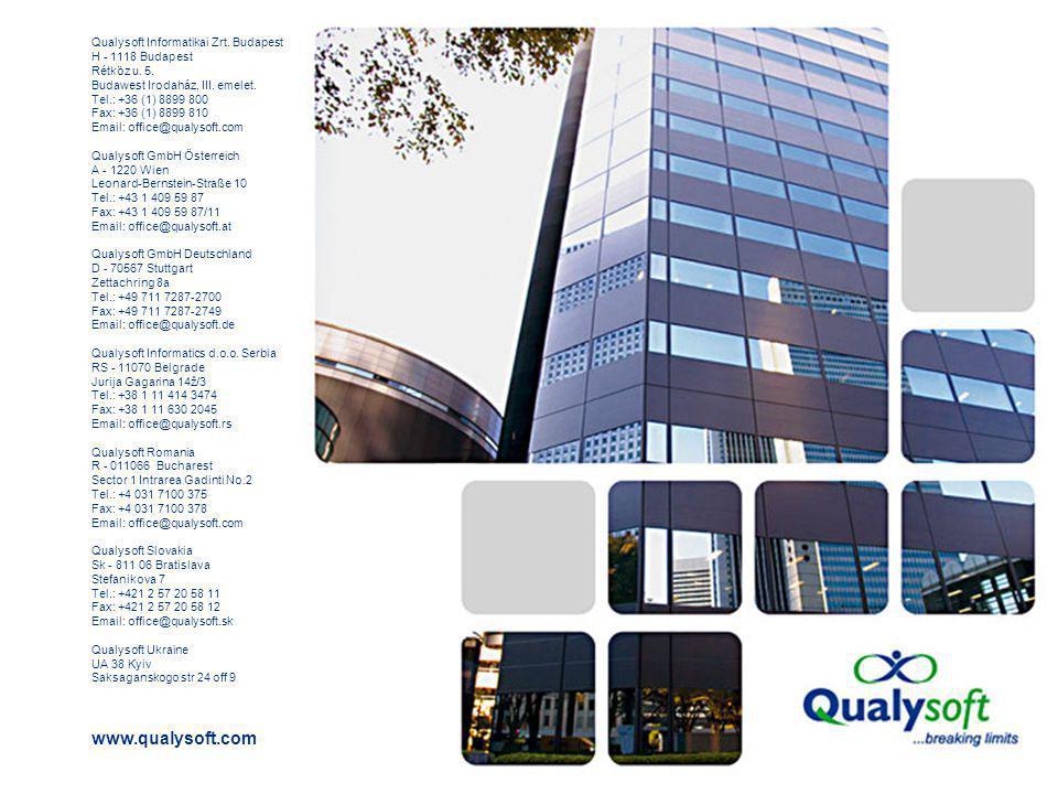 Qualysoft Informatikai Zrt. Budapest H - 1118 Budapest Rétköz u.