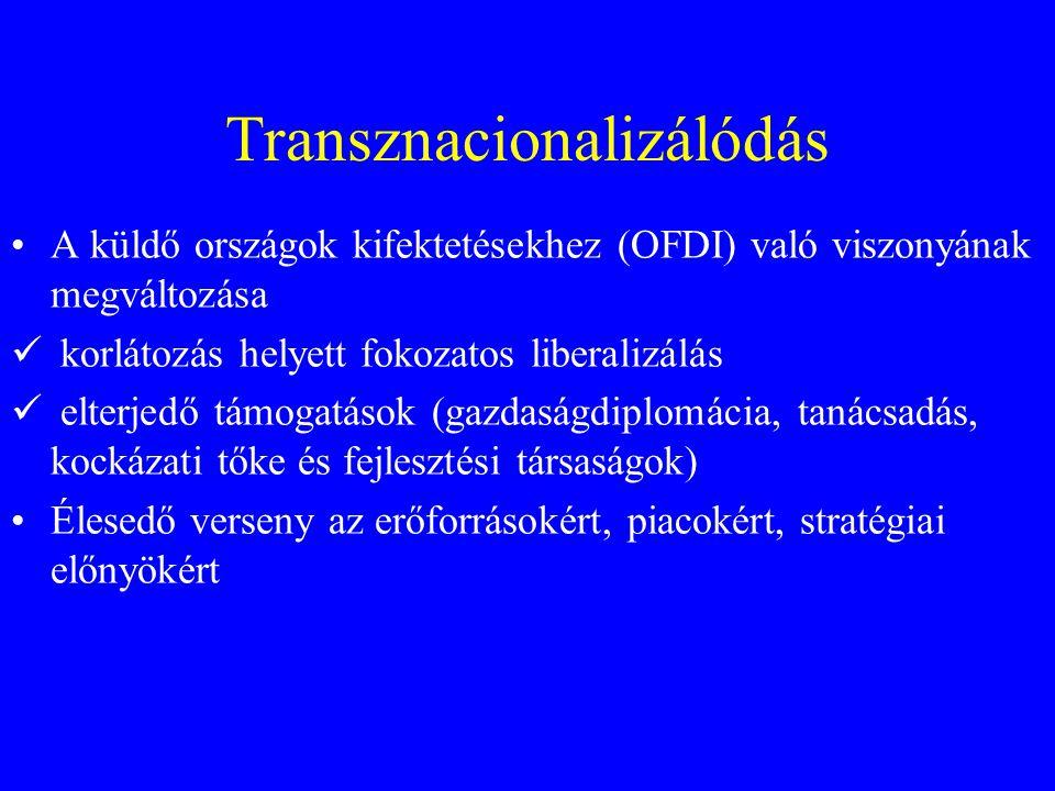 Transznacionalizálódás A küldő országok kifektetésekhez (OFDI) való viszonyának megváltozása korlátozás helyett fokozatos liberalizálás elterjedő támogatások (gazdaságdiplomácia, tanácsadás, kockázati tőke és fejlesztési társaságok) Élesedő verseny az erőforrásokért, piacokért, stratégiai előnyökért