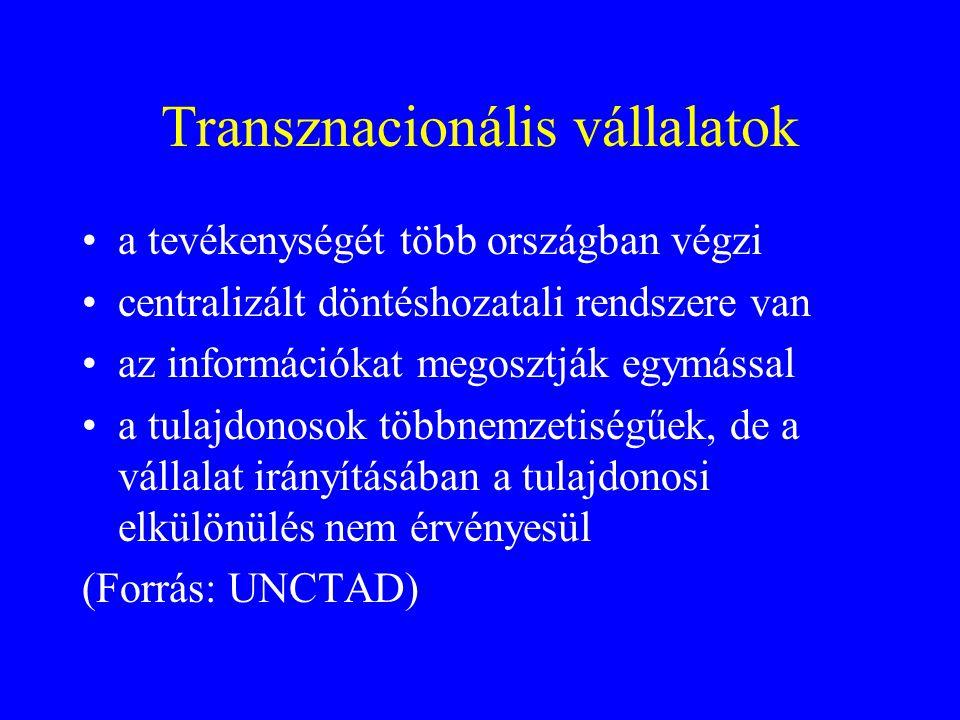 Transznacionális vállalatok a tevékenységét több országban végzi centralizált döntéshozatali rendszere van az információkat megosztják egymással a tulajdonosok többnemzetiségűek, de a vállalat irányításában a tulajdonosi elkülönülés nem érvényesül (Forrás: UNCTAD)