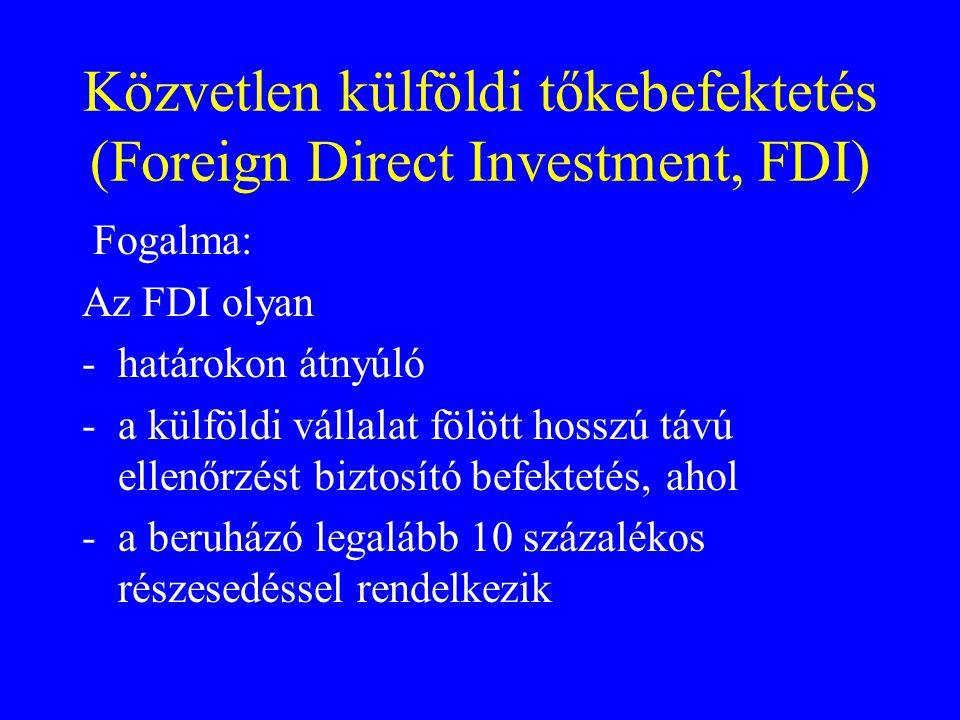 Közvetlen külföldi tőkebefektetés (Foreign Direct Investment, FDI) Fogalma: Az FDI olyan -határokon átnyúló -a külföldi vállalat fölött hosszú távú ellenőrzést biztosító befektetés, ahol -a beruházó legalább 10 százalékos részesedéssel rendelkezik
