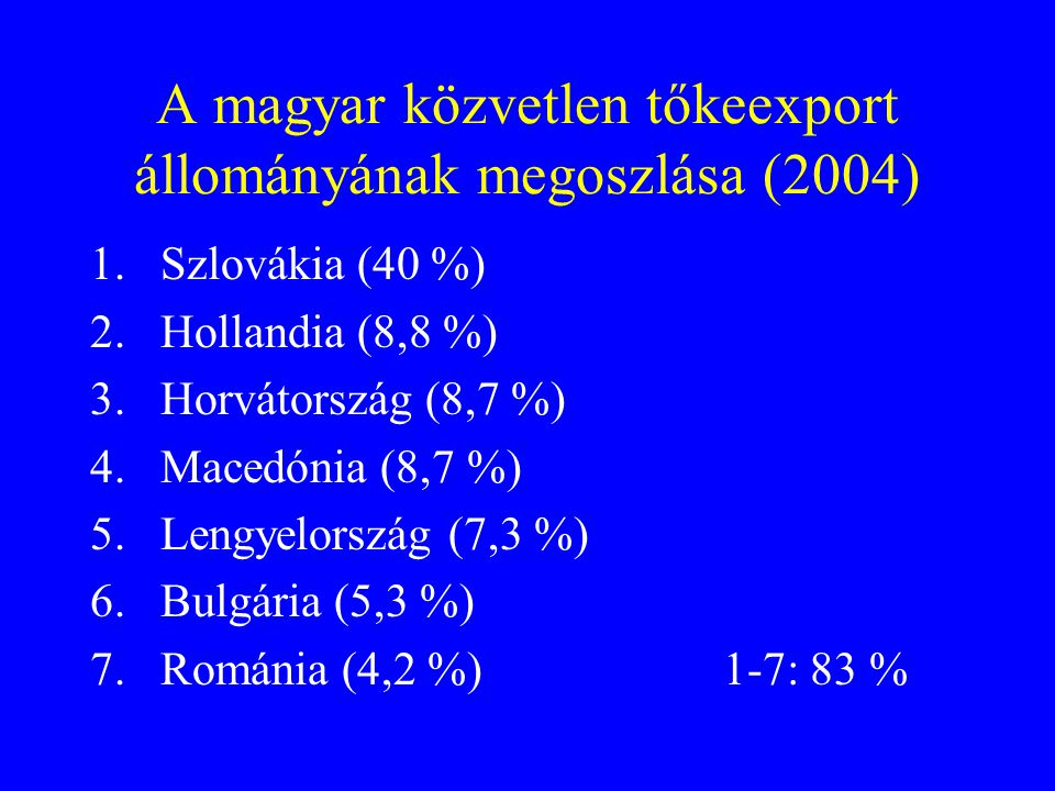 A magyar közvetlen tőkeexport állományának megoszlása (2004) 1.Szlovákia (40 %) 2.Hollandia (8,8 %) 3.Horvátország (8,7 %) 4.Macedónia (8,7 %) 5.Lengyelország (7,3 %) 6.Bulgária (5,3 %) 7.Románia (4,2 %)1-7: 83 %