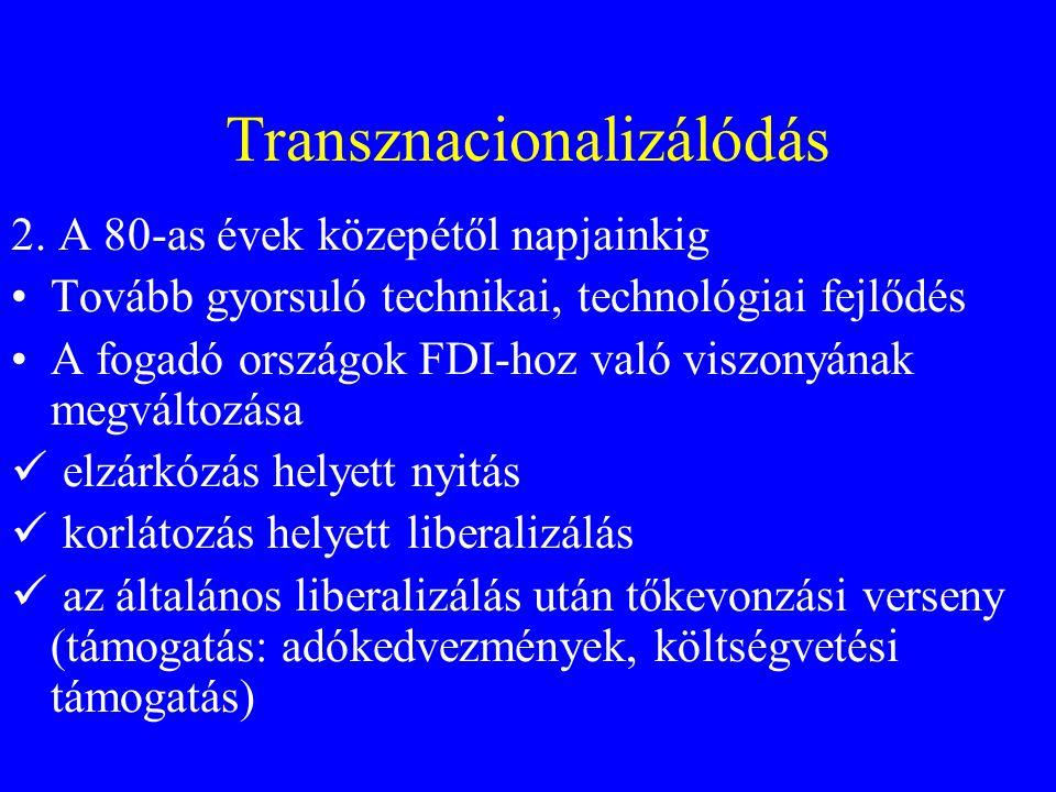 Transznacionalizálódás 2.