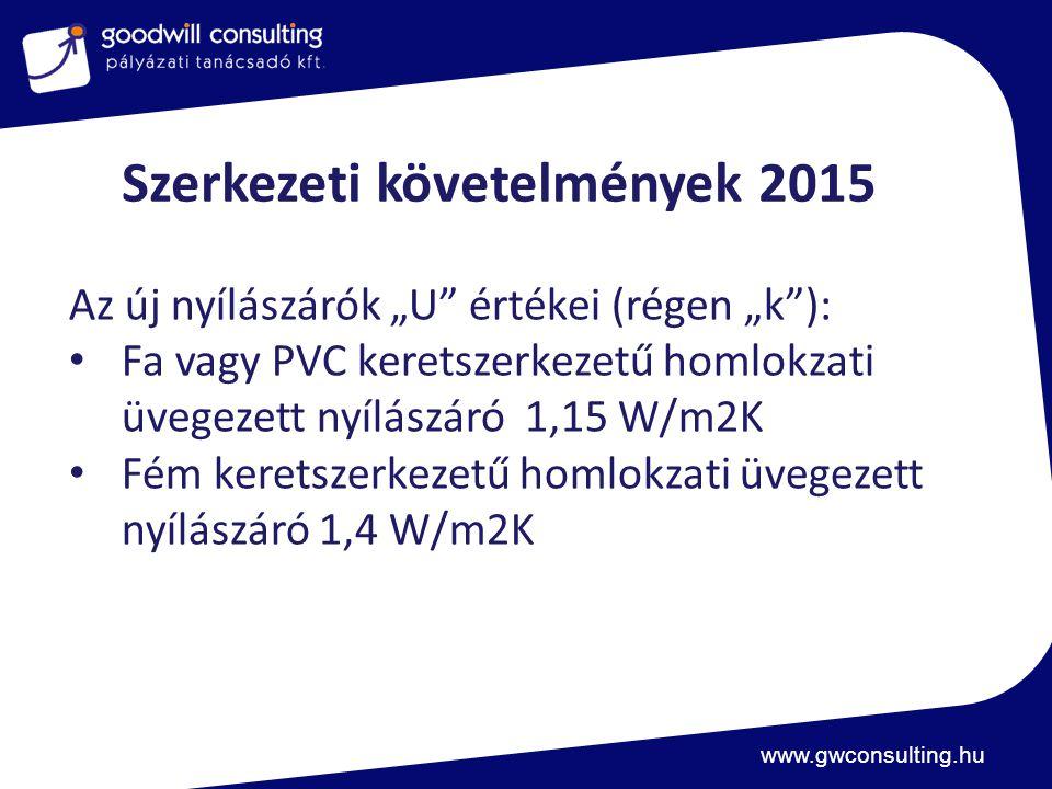 """www.gwconsulting.hu Szerkezeti követelmények 2015 Az új nyílászárók """"U értékei (régen """"k ): Fa vagy PVC keretszerkezetű homlokzati üvegezett nyílászáró 1,15 W/m2K Fém keretszerkezetű homlokzati üvegezett nyílászáró 1,4 W/m2K"""