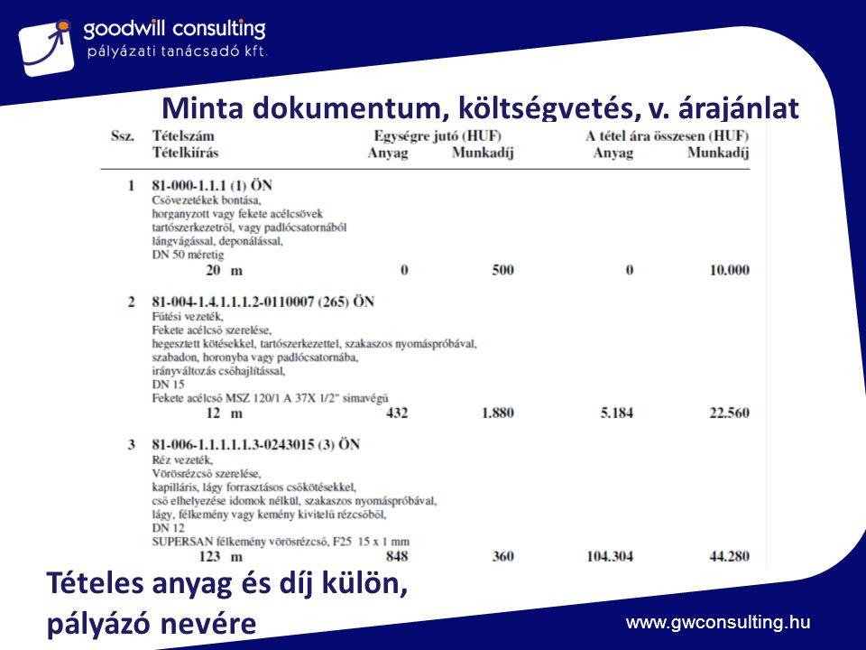 www.gwconsulting.hu Minta dokumentum, költségvetés, v. árajánlat Tételes anyag és díj külön, pályázó nevére