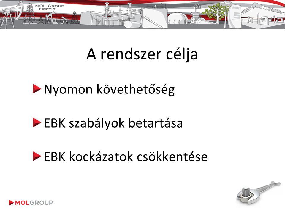 Nyomon követhetőség EBK szabályok betartása EBK kockázatok csökkentése 2 A rendszer célja