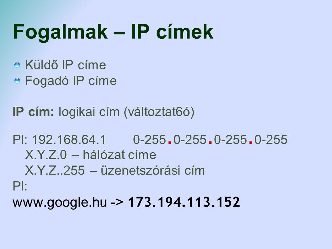 Fogalmak – IP címek Küldő IP címe Fogadó IP címe IP cím: logikai cím (változtat6ó) Pl: 192.168.64.10-255. 0-255. 0-255. 0-255 X.Y.Z.0 – hálózat címe X