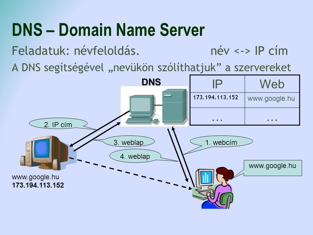 """DNS – Domain Name Server Feladatuk: névfeloldás. név IP cím A DNS segítségével """"nevükön szólíthatjuk"""" a szervereket www.google.hu 173.194.113.152 IPWe"""