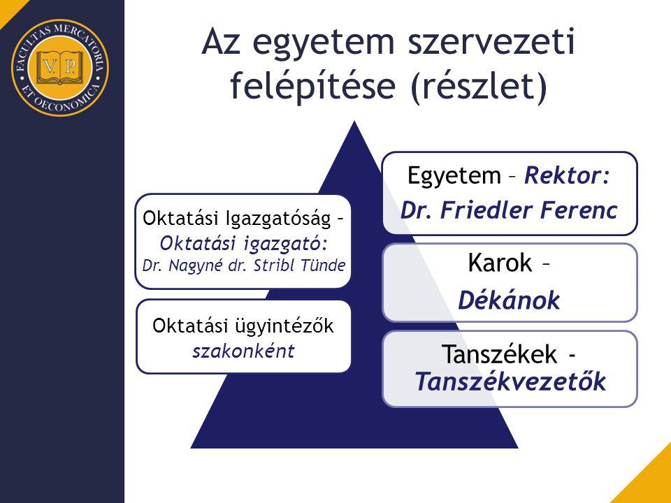 Az egyetem szervezeti felépítése (részlet) Egyetem – Rektor: Dr.