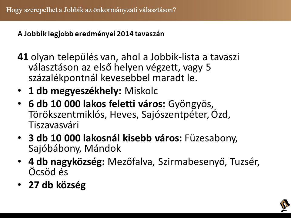 A Jobbik legjobb eredményei 2014 tavaszán 41 olyan település van, ahol a Jobbik-lista a tavaszi választáson az első helyen végzett, vagy 5 százalékpontnál kevesebbel maradt le.