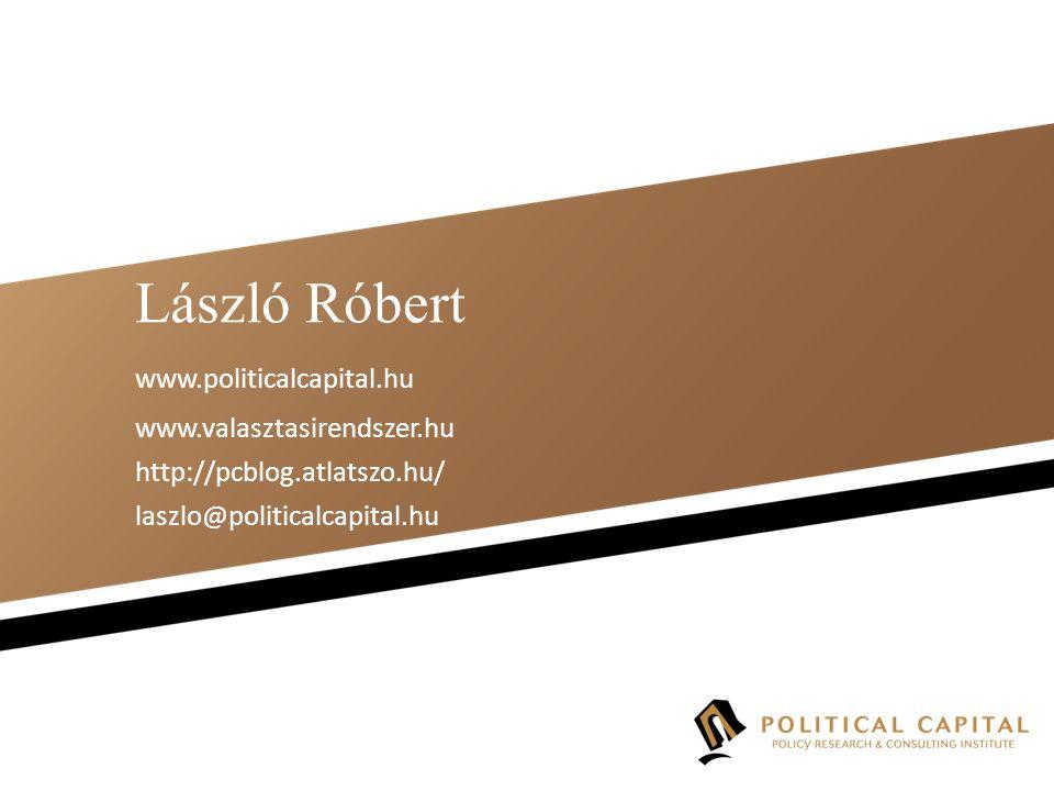 László Róbert www.politicalcapital.hu www.valasztasirendszer.hu http://pcblog.atlatszo.hu/ laszlo@politicalcapital.hu