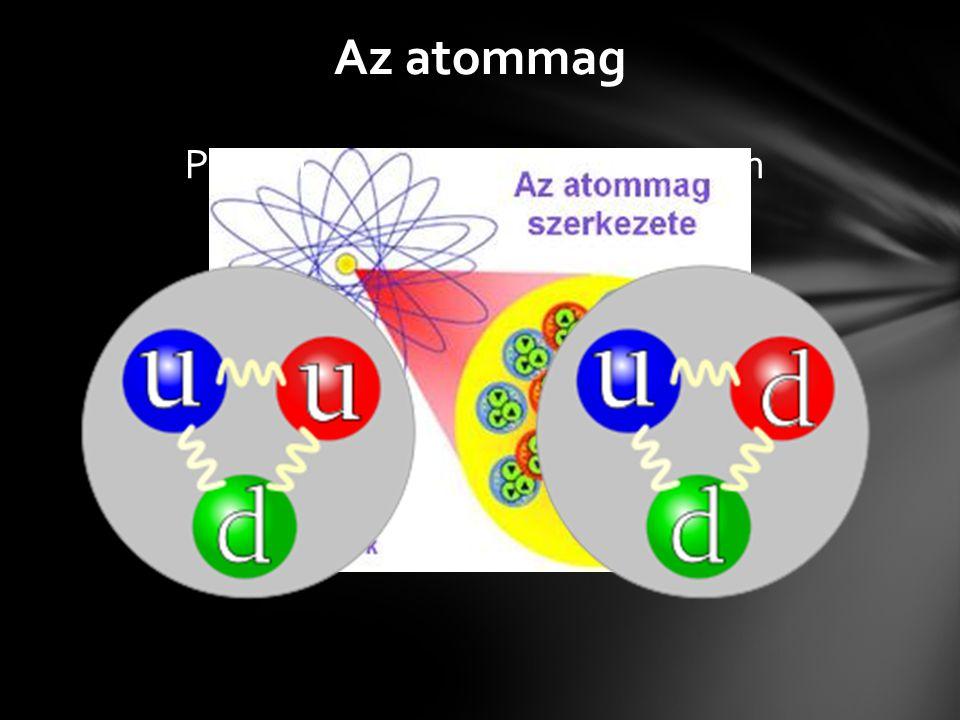 Az atommag ProtonNeutron