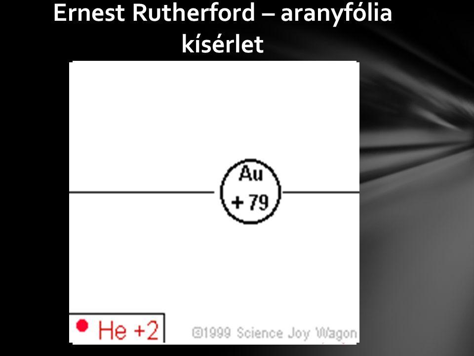 Ernest Rutherford – aranyfólia kísérlet