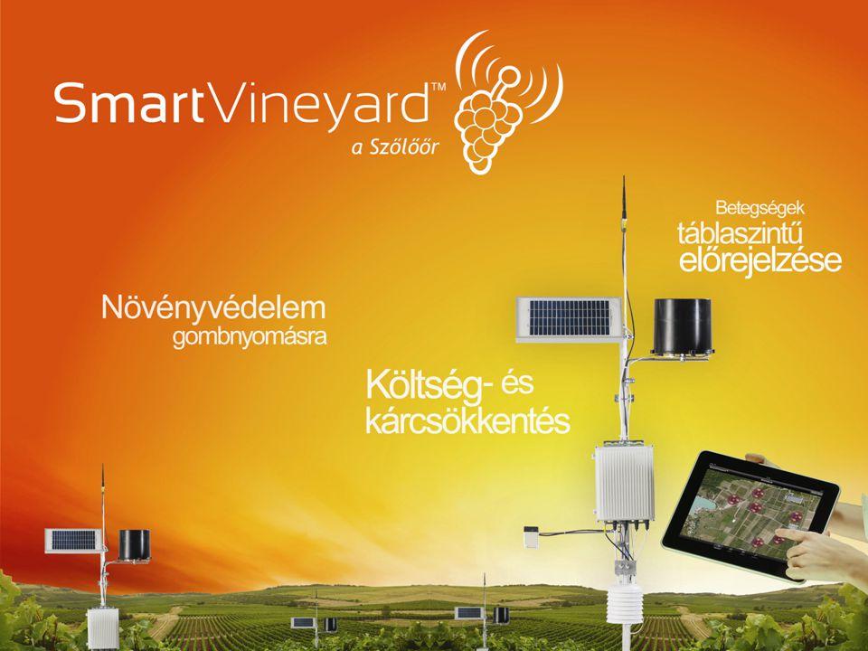 csaba.arendas@szoloor.hu www.smartvineyard.com www.szőlőőr.hu