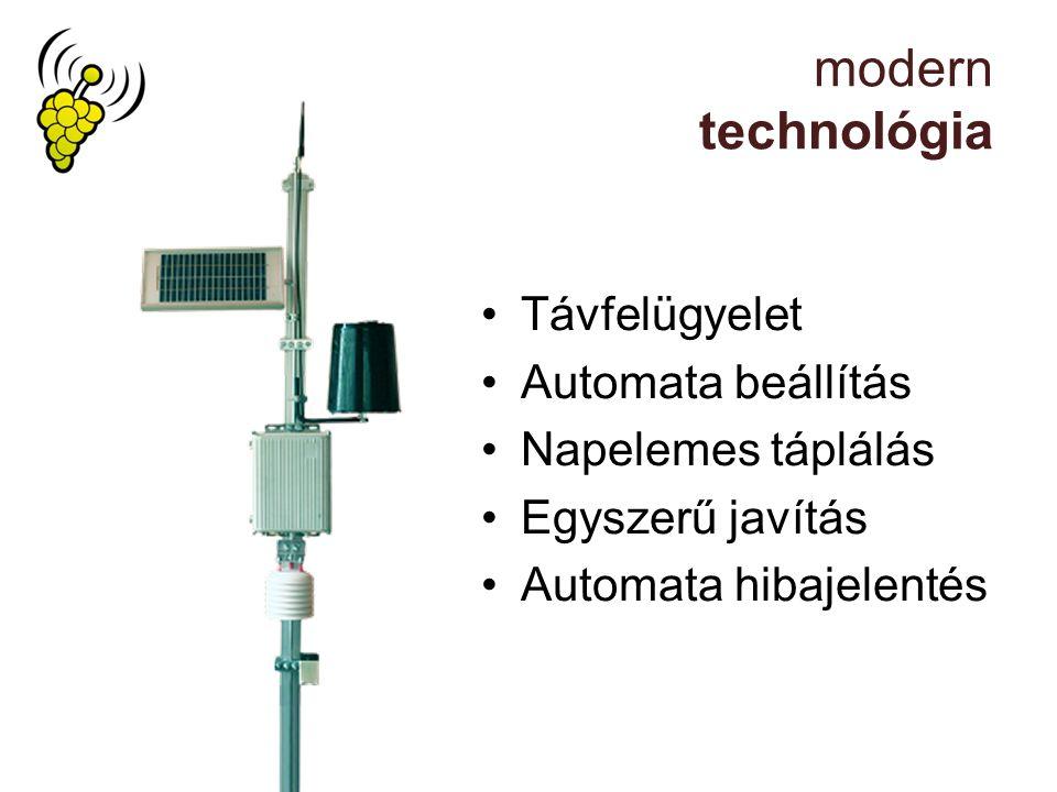 modern technológia Távfelügyelet Automata beállítás Napelemes táplálás Egyszerű javítás Automata hibajelentés