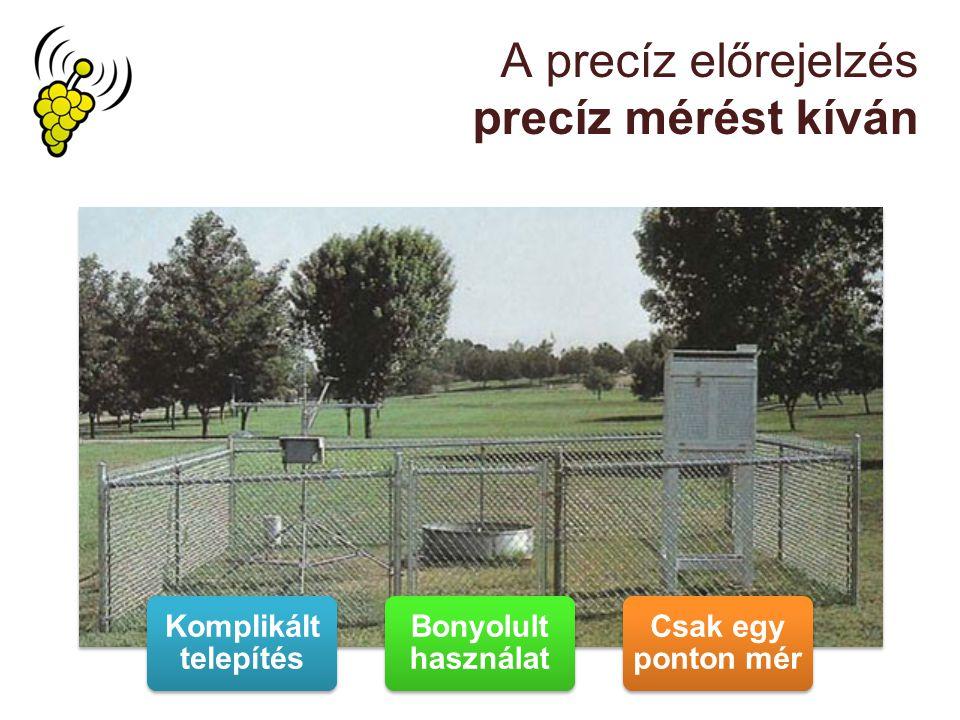A precíz előrejelzés precíz mérést kíván Komplikált telepítés Bonyolult használat Csak egy ponton mér