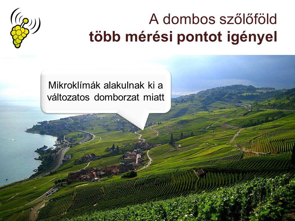 A dombos szőlőföld több mérési pontot igényel Mikroklímák alakulnak ki a változatos domborzat miatt