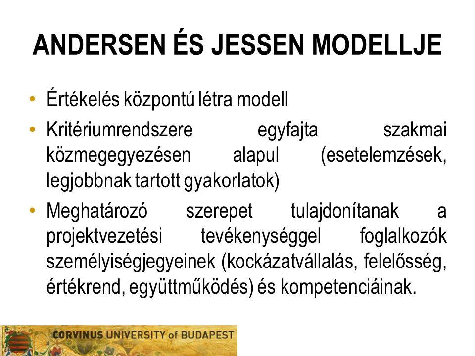 ANDERSEN ÉS JESSEN MODELLJE Értékelés központú létra modell Kritériumrendszere egyfajta szakmai közmegegyezésen alapul (esetelemzések, legjobbnak tart