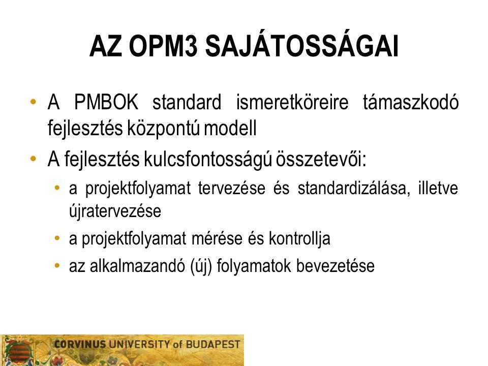 AZ OPM3 SAJÁTOSSÁGAI A PMBOK standard ismeretköreire támaszkodó fejlesztés központú modell A fejlesztés kulcsfontosságú összetevői: a projektfolyamat