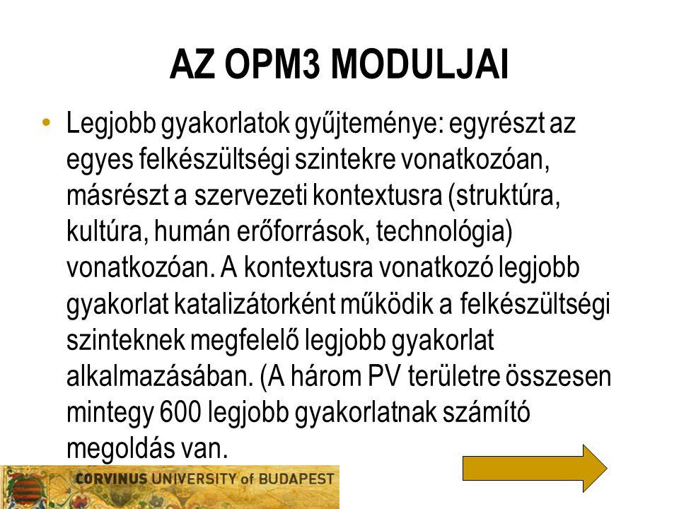 AZ OPM3 MODULJAI Legjobb gyakorlatok gyűjteménye: egyrészt az egyes felkészültségi szintekre vonatkozóan, másrészt a szervezeti kontextusra (struktúra