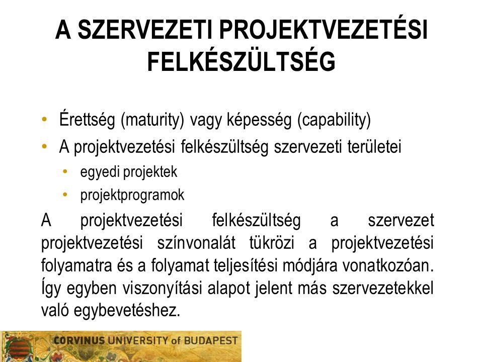 A SZERVEZETI PROJEKTVEZETÉSI FELKÉSZÜLTSÉG Érettség (maturity) vagy képesség (capability) A projektvezetési felkészültség szervezeti területei egyedi