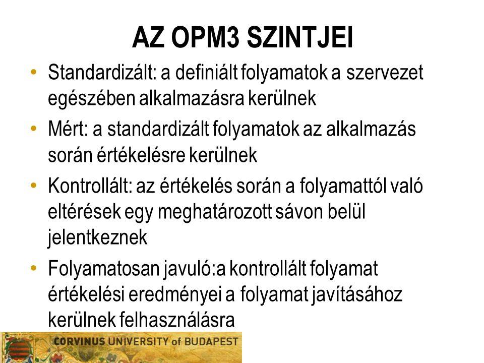 AZ OPM3 SZINTJEI Standardizált: a definiált folyamatok a szervezet egészében alkalmazásra kerülnek Mért: a standardizált folyamatok az alkalmazás sorá