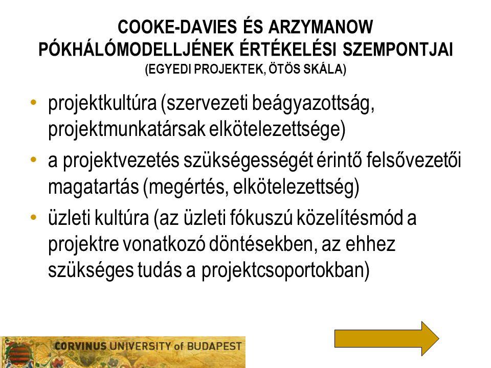 COOKE-DAVIES ÉS ARZYMANOW PÓKHÁLÓMODELLJÉNEK ÉRTÉKELÉSI SZEMPONTJAI (EGYEDI PROJEKTEK, ÖTÖS SKÁLA) projektkultúra (szervezeti beágyazottság, projektmu