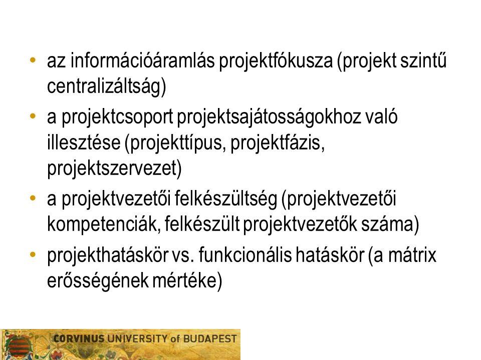 az információáramlás projektfókusza (projekt szintű centralizáltság) a projektcsoport projektsajátosságokhoz való illesztése (projekttípus, projektfáz